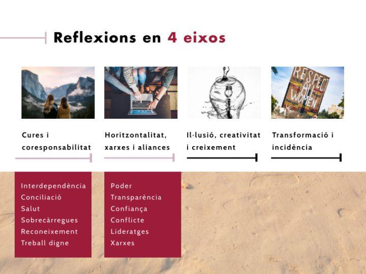 Horizontalidad, redes y alianzas: el segundo eje de nuestro relato