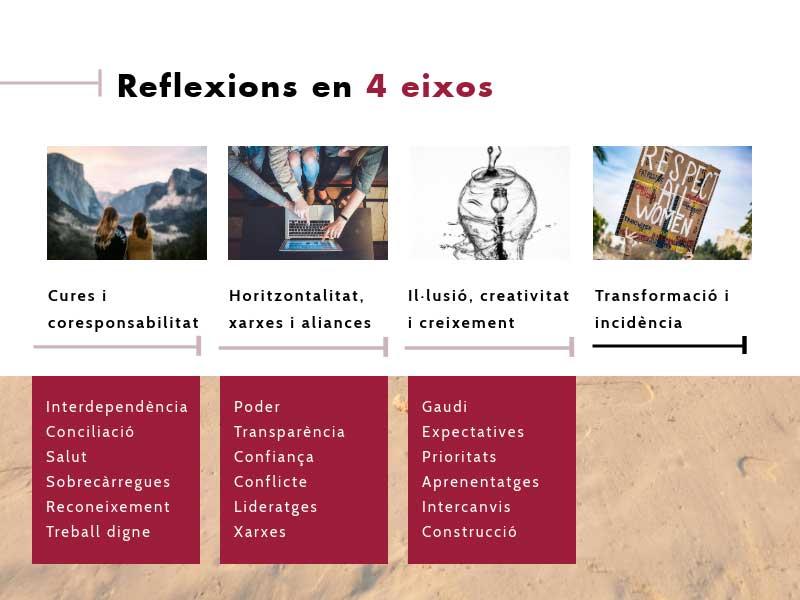 Il·lusió, creativitat i creixement: el tercer eix del nostre relat