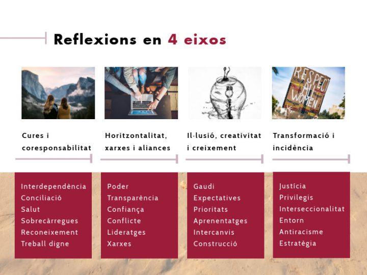 Transformación personal y social e incidencia política: último eje del relato